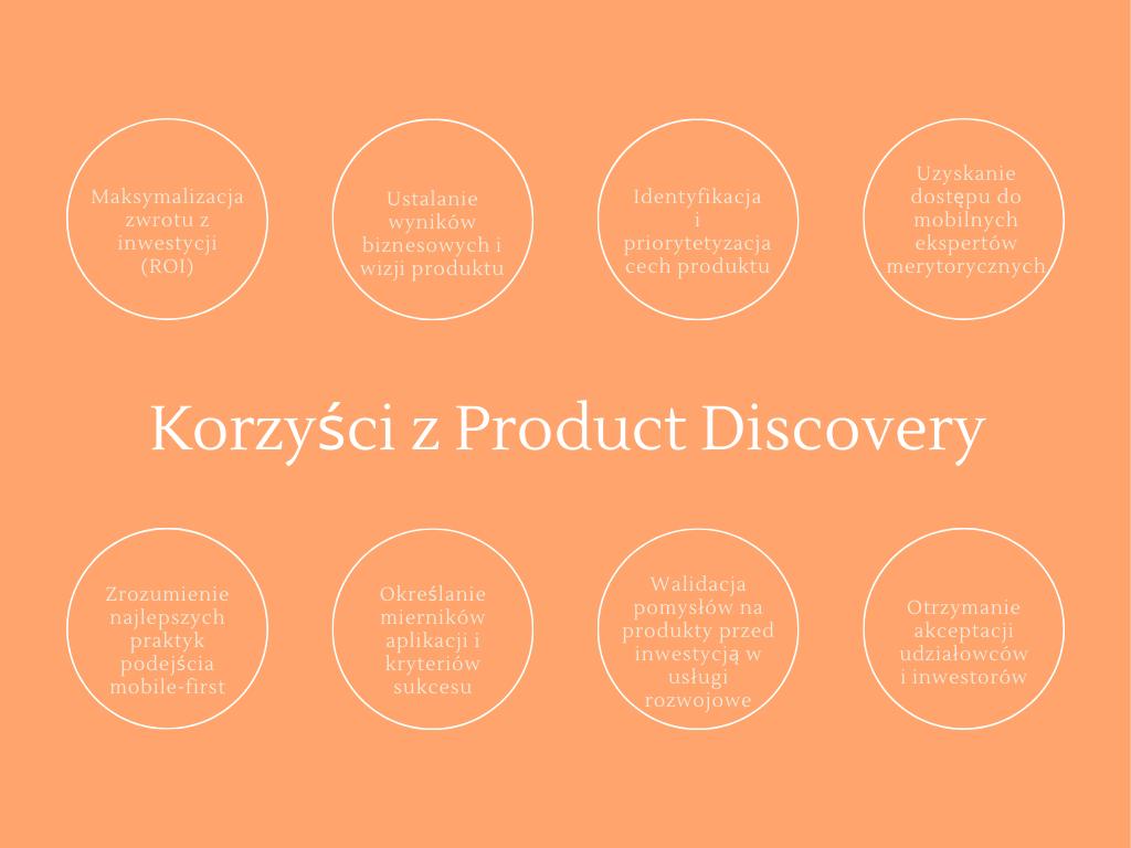 Korzyści z produktu discovery w warsztatach discovery w tworzeniu MVP