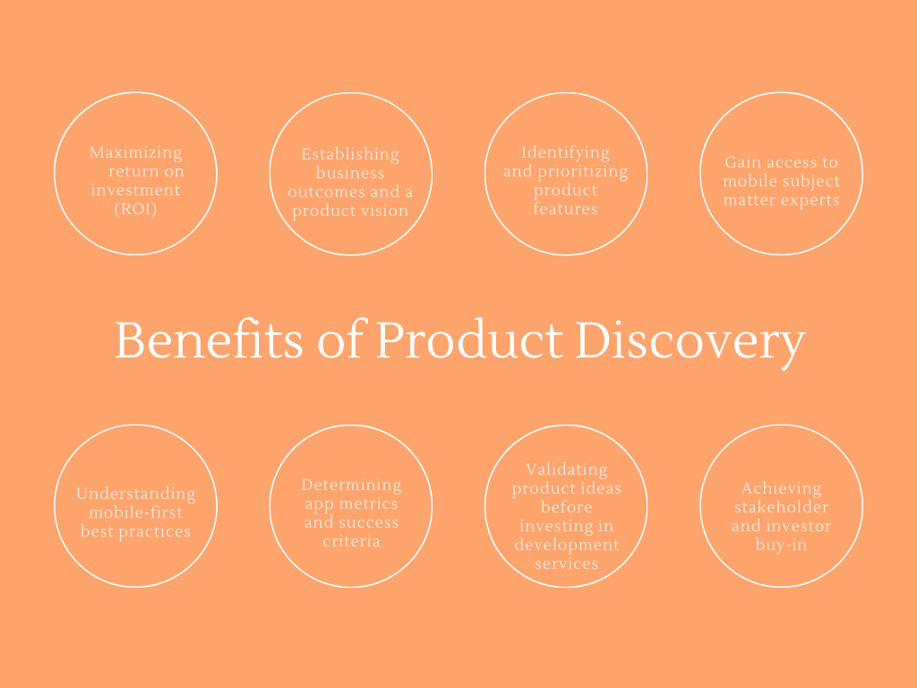 Benefits of Discovery Workshop in MVP creation