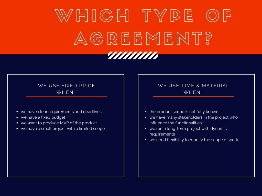 Which type of agreement